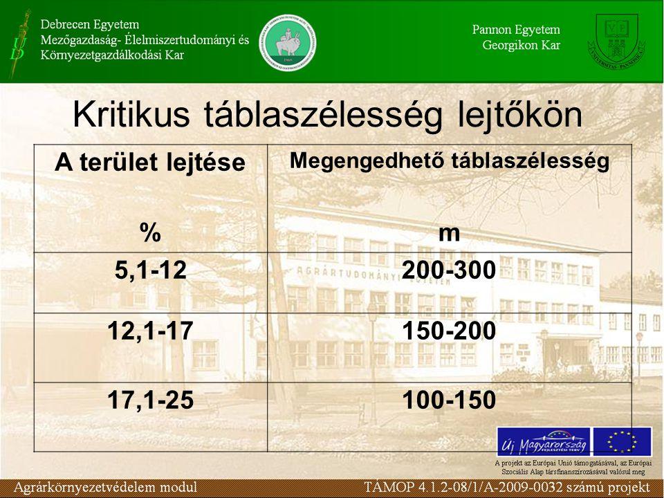 Kritikus táblaszélesség lejtőkön A terület lejtése Megengedhető táblaszélesség %m 5,1-12200-300 12,1-17150-200 17,1-25100-150