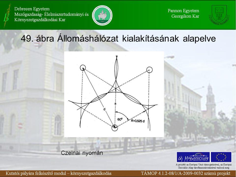 49. ábra Állomáshálózat kialakításának alapelve Czelnai nyomán