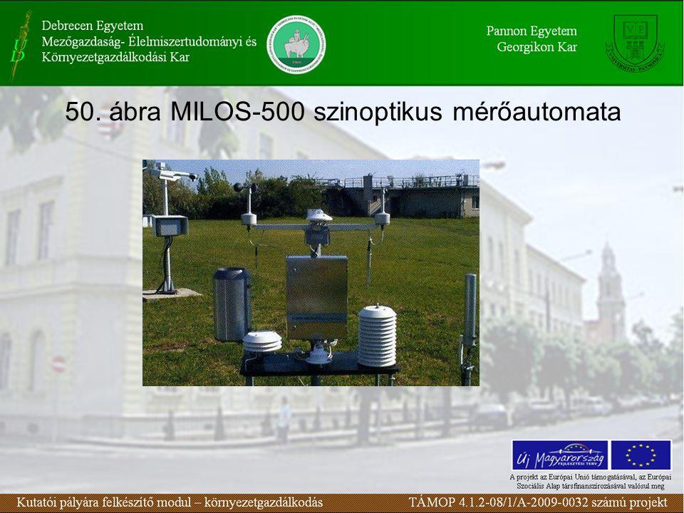 50. ábra MILOS-500 szinoptikus mérőautomata