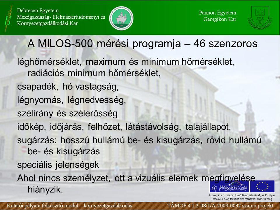 A MILOS-500 mérési programja – 46 szenzoros léghőmérséklet, maximum és minimum hőmérséklet, radiációs minimum hőmérséklet, csapadék, hó vastagság, légnyomás, légnedvesség, szélirány és szélerősség időkép, időjárás, felhőzet, látástávolság, talajállapot, sugárzás: hosszú hullámú be- és kisugárzás, rövid hullámú be- és kisugárzás speciális jelenségek Ahol nincs személyzet, ott a vizuális elemek megfigyelése hiányzik.