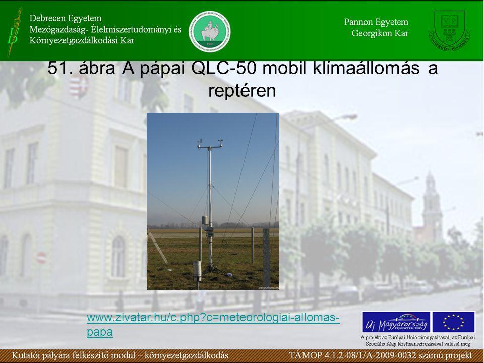 51. ábra A pápai QLC-50 mobil klímaállomás a reptéren www.zivatar.hu/c.php?c=meteorologiai-allomas- papa