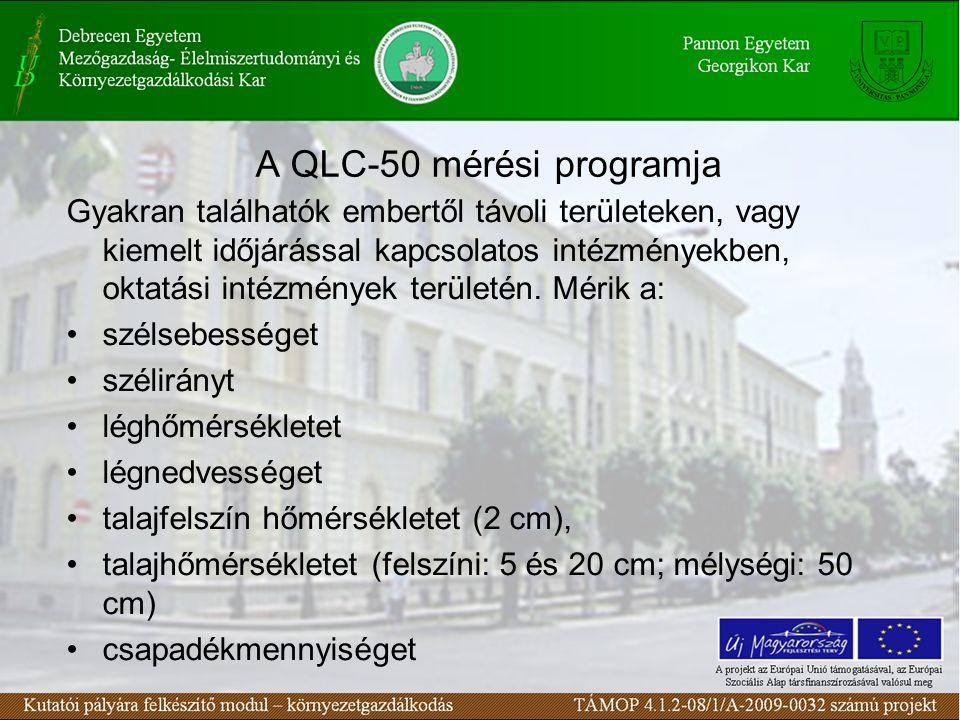 A QLC-50 mérési programja Gyakran találhatók embertől távoli területeken, vagy kiemelt időjárással kapcsolatos intézményekben, oktatási intézmények területén.