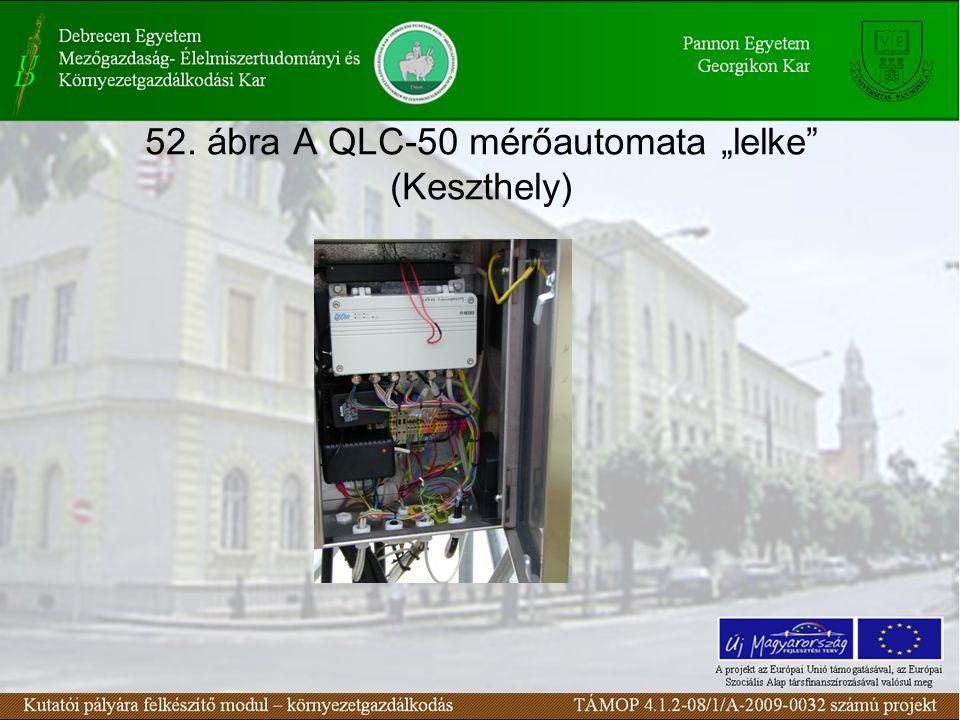 """52. ábra A QLC-50 mérőautomata """"lelke (Keszthely)"""