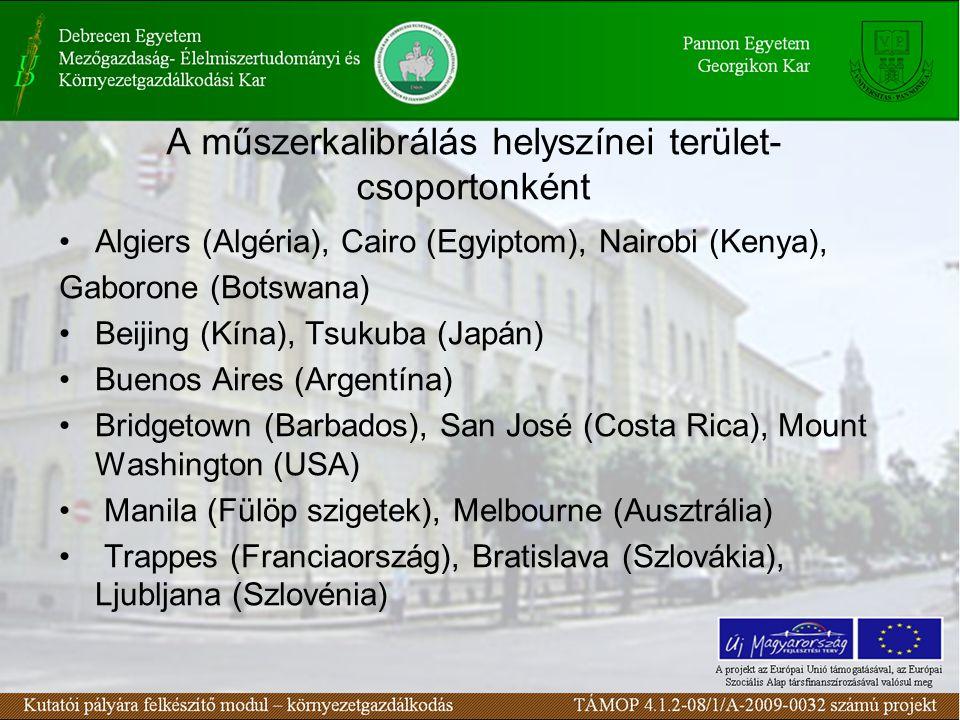 A műszerkalibrálás helyszínei terület- csoportonként Algiers (Algéria), Cairo (Egyiptom), Nairobi (Kenya), Gaborone (Botswana) Beijing (Kína), Tsukuba