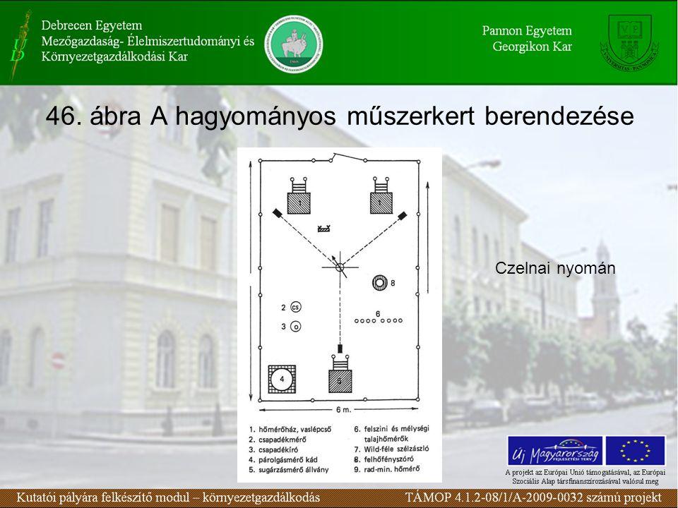 46. ábra A hagyományos műszerkert berendezése Czelnai nyomán