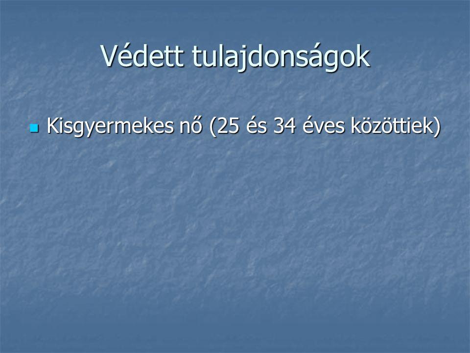 Forrásjegyzék www.vallalkozoinegyed.hu/20091106/diszkriminacio-a-munkaeropiacon www.vallalkozoinegyed.hu/20091106/diszkriminacio-a-munkaeropiacon www.vallalkozoinegyed.hu/20091106/diszkriminacio-a-munkaeropiacon www.ittk.hu/web/docs/ITTK_Nok_foglalkoztatasa.pdf www.ittk.hu/web/docs/ITTK_Nok_foglalkoztatasa.pdf www.ittk.hu/web/docs/ITTK_Nok_foglalkoztatasa.pdf www.gyesmellekes.com/ellatasok/gyes/az-anyukakat-elutasitjak-ugye www.gyesmellekes.com/ellatasok/gyes/az-anyukakat-elutasitjak-ugye www.gyesmellekes.com/ellatasok/gyes/az-anyukakat-elutasitjak-ugye http://hvg.hu/karrier/20091019_gyes_reszmunkaido.aspx http://hvg.hu/karrier/20091019_gyes_reszmunkaido.aspx http://hvg.hu/karrier/20091019_gyes_reszmunkaido.aspx http://hvg.hu/karrier/20090716_allaskereso_diszkriminacio_tarki_felmeres.
