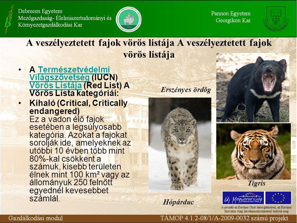 A veszélyeztetett fajok vörös listája A Természetvédelmi Világszövetség (IUCN) Vörös Listája (Red List) A Vörös Lista kategóriái:Természetvédelmi Világszövetség Vörös Listája Kihaló (Critical, Critically endangered) Ez a vadon élő fajok esetében a legsúlyosabb kategória.