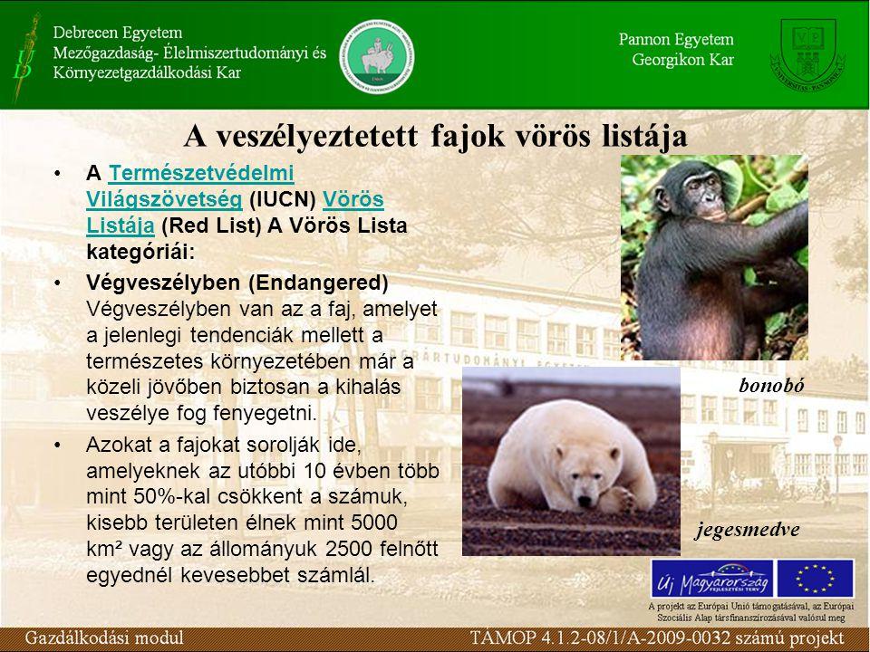 A veszélyeztetett fajok vörös listája A Természetvédelmi Világszövetség (IUCN) Vörös Listája (Red List) A Vörös Lista kategóriái:Természetvédelmi VilágszövetségVörös Listája Végveszélyben (Endangered) Végveszélyben van az a faj, amelyet a jelenlegi tendenciák mellett a természetes környezetében már a közeli jövőben biztosan a kihalás veszélye fog fenyegetni.