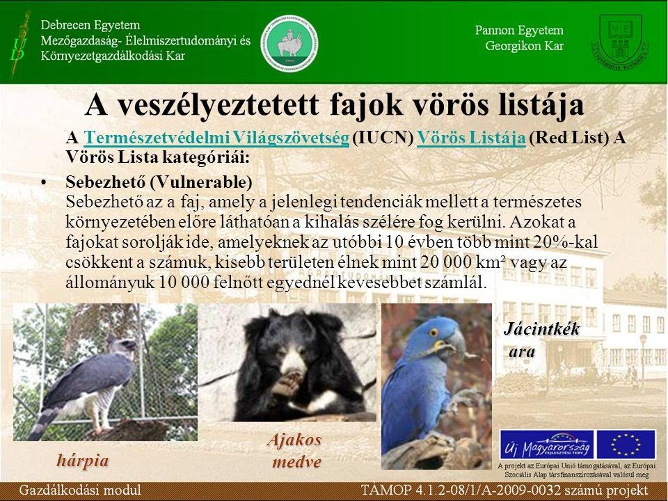 A veszélyeztetett fajok vörös listája A Természetvédelmi Világszövetség (IUCN) Vörös Listája (Red List) A Vörös Lista kategóriái:Természetvédelmi VilágszövetségVörös Listája Sebezhető (Vulnerable) Sebezhető az a faj, amely a jelenlegi tendenciák mellett a természetes környezetében előre láthatóan a kihalás szélére fog kerülni.
