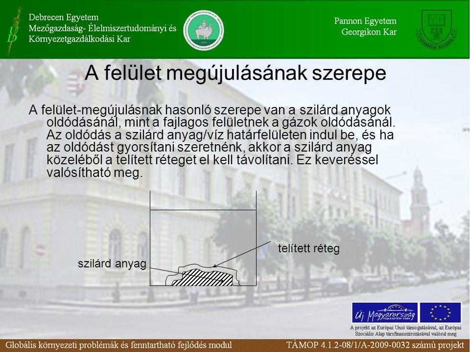Termálvizeink oldóképessége A magyar termálvizek hasznosításának problémája is a szilárd anyagok oldódására vezethető vissza.