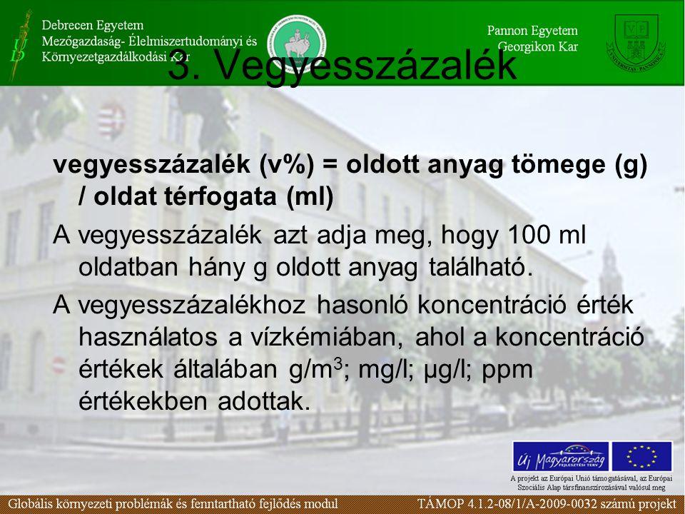 ppm egység az analitikában A ppm Magyarországon még kevéssé elterjedt koncentrációérték, angolszász irodalmakban azonban gyakran lehet találkozni ezzel a mértékegységgel.