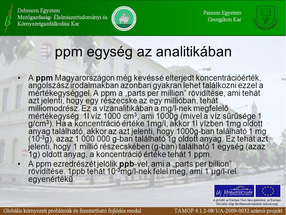 ppm egység az analitikában A ppm Magyarországon még kevéssé elterjedt koncentrációérték, angolszász irodalmakban azonban gyakran lehet találkozni ezze