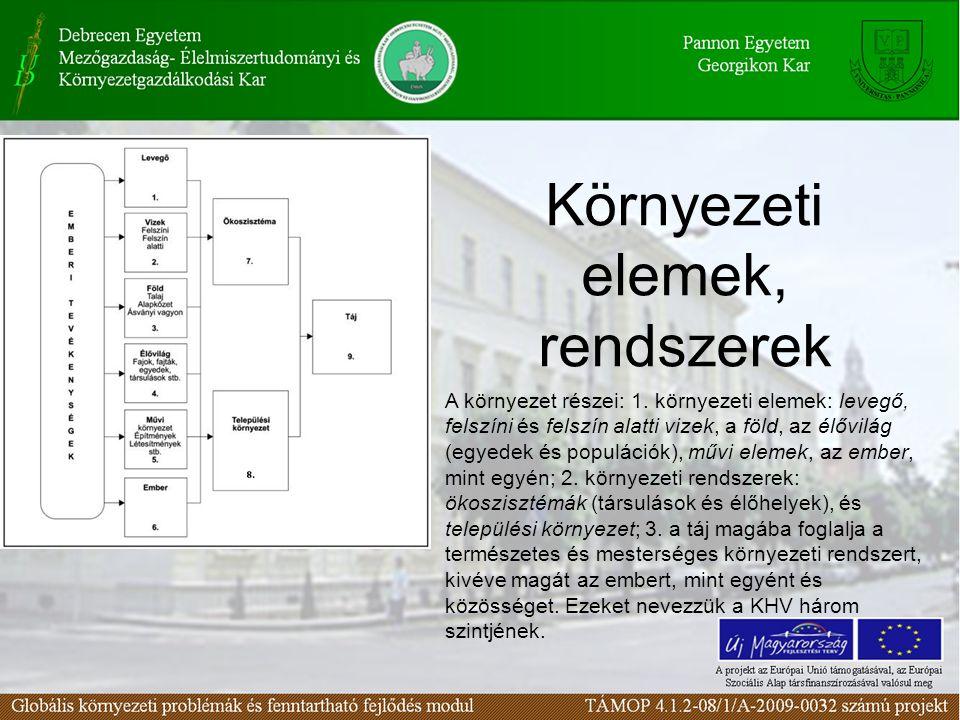Környezeti elemek, rendszerek A környezet részei: 1.