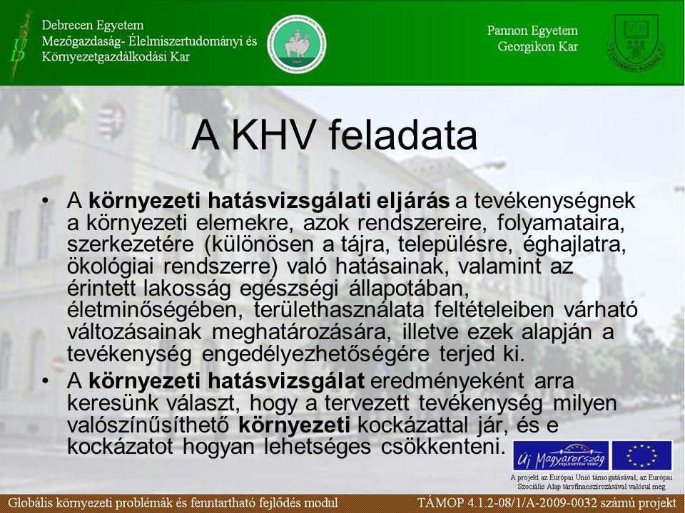 A KHV feladata A környezeti hatásvizsgálati eljárás a tevékenységnek a környezeti elemekre, azok rendszereire, folyamataira, szerkezetére (különösen a tájra, településre, éghajlatra, ökológiai rendszerre) való hatásainak, valamint az érintett lakosság egészségi állapotában, életminőségében, területhasználata feltételeiben várható változásainak meghatározására, illetve ezek alapján a tevékenység engedélyezhetőségére terjed ki.