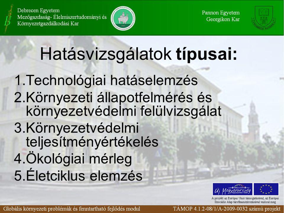 Hatásvizsgálatok típusai: 1.Technológiai hatáselemzés 2.Környezeti állapotfelmérés és környezetvédelmi felülvizsgálat 3.Környezetvédelmi teljesítményértékelés 4.Ökológiai mérleg 5.Életciklus elemzés