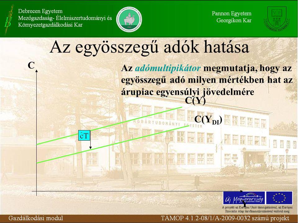 Az egyösszegű adók hatása C Y C(Y) C(Y DI ) Az adómultipikátor megmutatja, hogy az egyösszegű adó milyen mértékben hat az árupiac egyensúlyi jövedelmére
