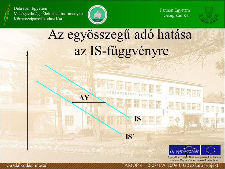 Az egyösszegű adó hatása az IS-függvényre i Y IS IS' ΔYΔY