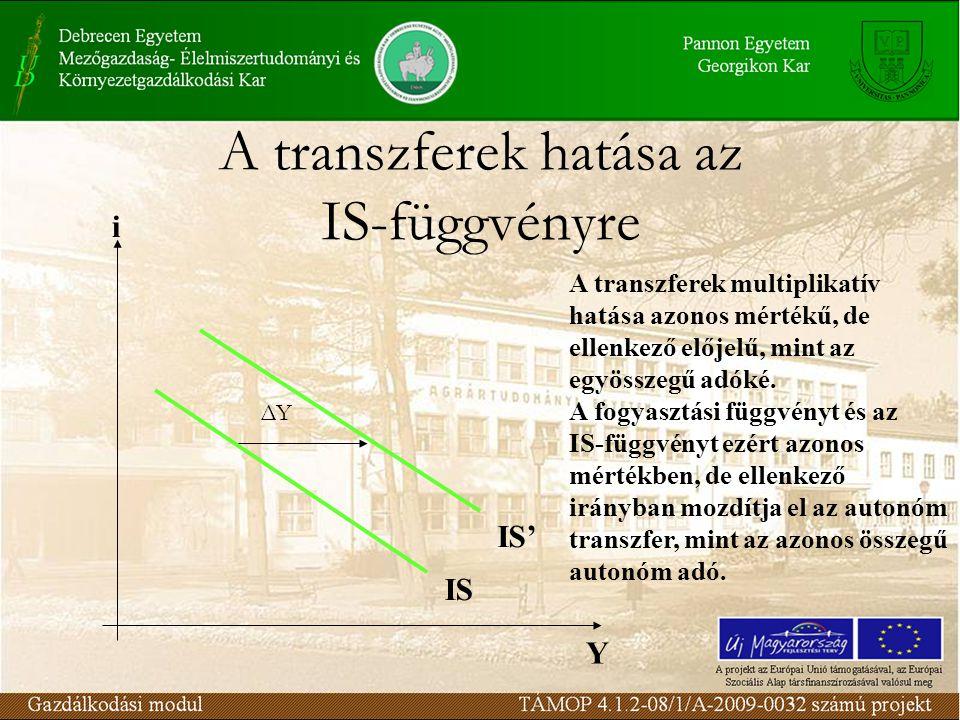 A transzferek hatása az IS-függvényre i Y IS IS' ΔYΔY A transzferek multiplikatív hatása azonos mértékű, de ellenkező előjelű, mint az egyösszegű adóké.