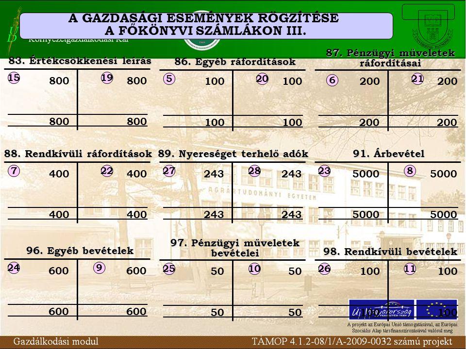 A GAZDASÁGI ESEMÉNYEK RÖGZÍTÉSE A FŐKÖNYVI SZÁMLÁKON III. 86. Egyéb ráfordítások 100 520 87. Pénzügyi műveletek ráfordításai 200 6 21 97. Pénzügyi műv