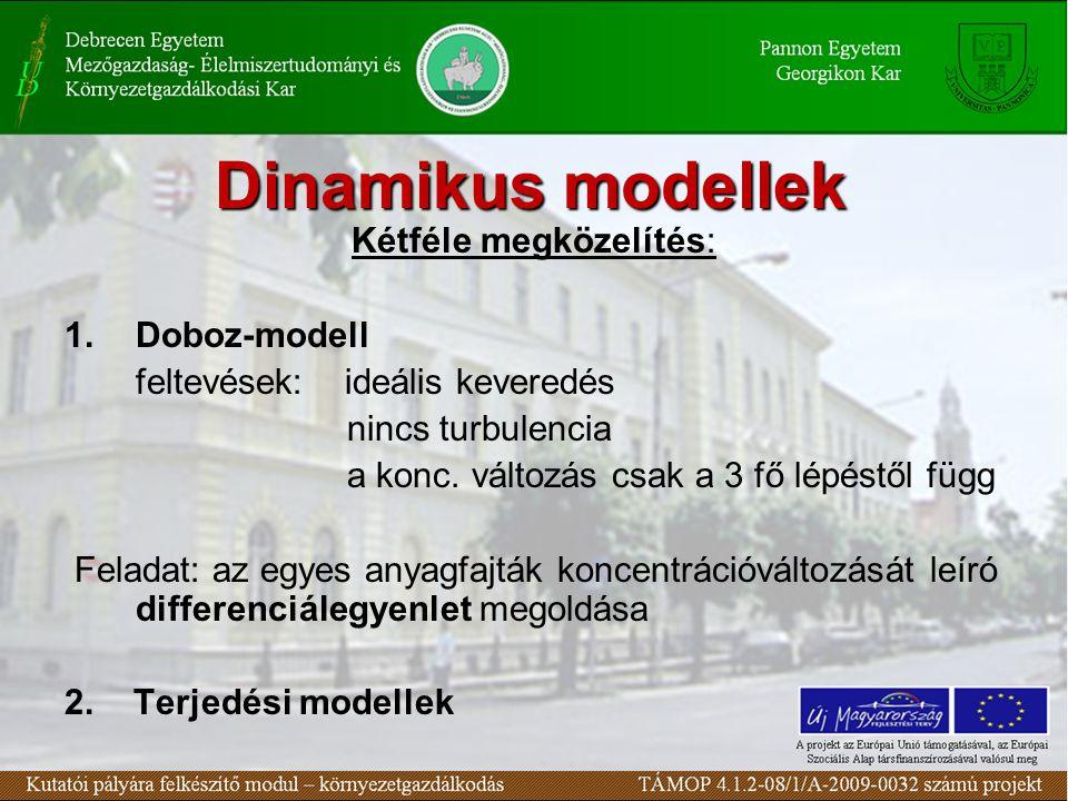 Dinamikus modellek Kétféle megközelítés: 1.Doboz-modell feltevések: ideális keveredés nincs turbulencia a konc.