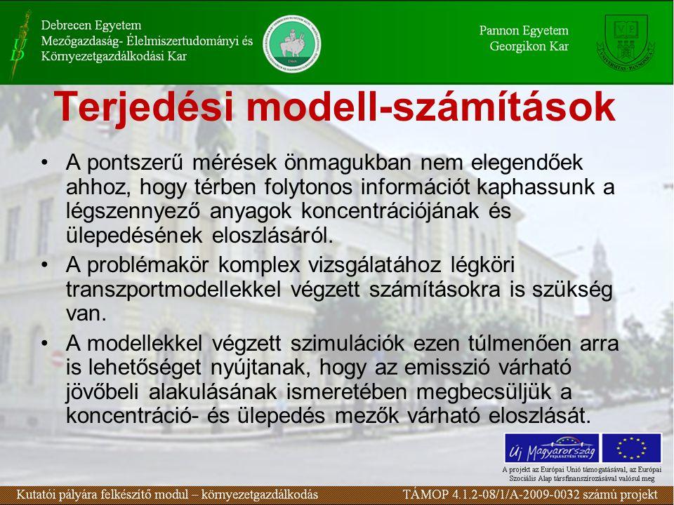 Terjedési modell-számítások A pontszerű mérések önmagukban nem elegendőek ahhoz, hogy térben folytonos információt kaphassunk a légszennyező anyagok koncentrációjának és ülepedésének eloszlásáról.