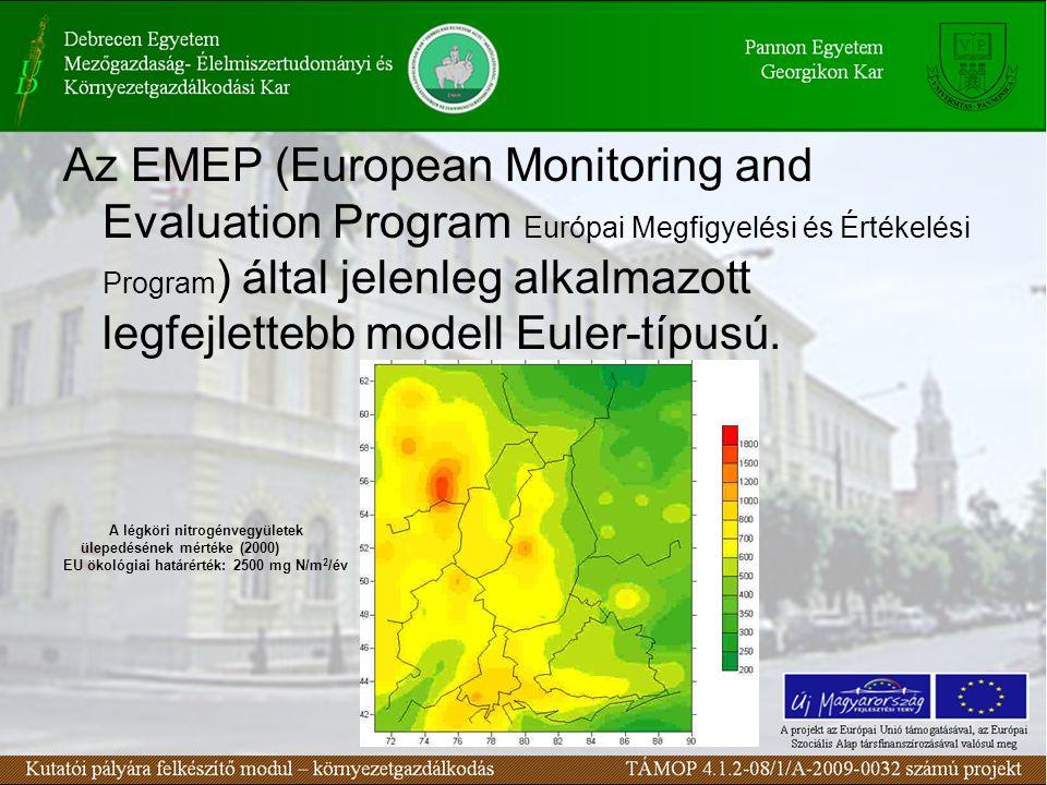 Az EMEP (European Monitoring and Evaluation Program Európai Megfigyelési és Értékelési Program ) által jelenleg alkalmazott legfejlettebb modell Euler-típusú.