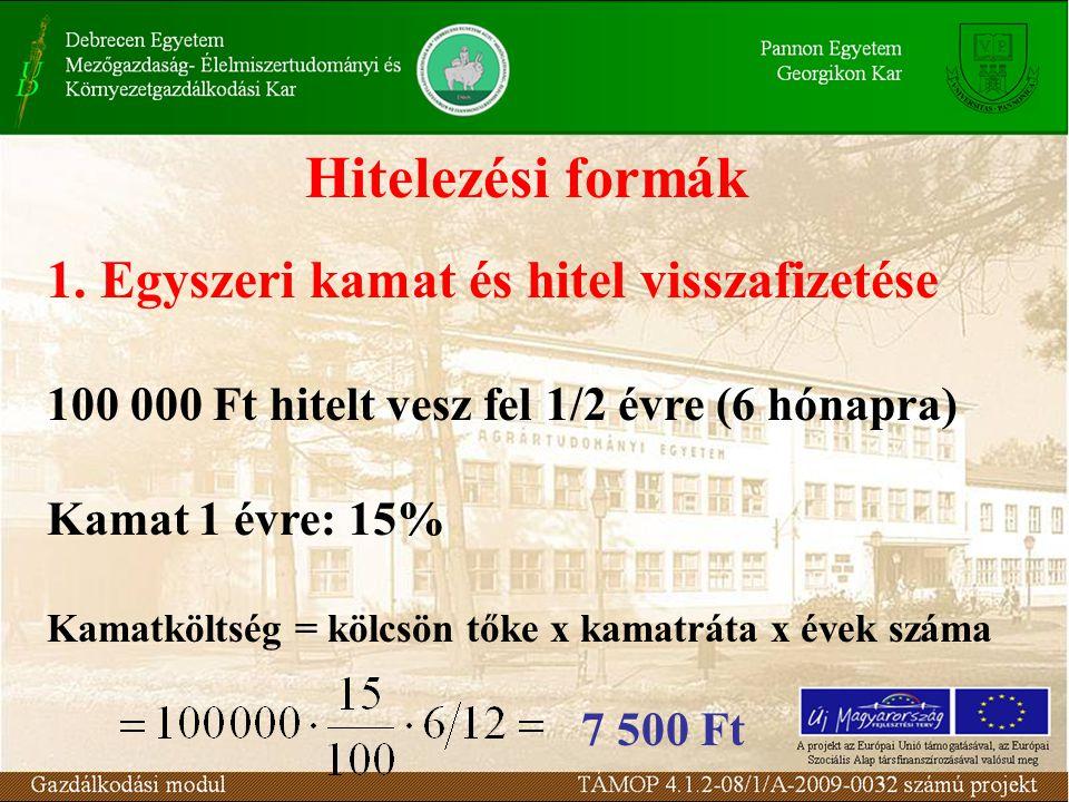 Hitelezési formák 1.Egyszeri kamat és hitel visszafizetése 100 000 Ft hitelt vesz fel 1/2 évre (6 hónapra) Kamat 1 évre: 15% Kamatköltség = kölcsön tő