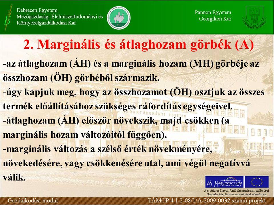 2.Marginális és átlaghozam görbék (A) -az átlaghozam (ÁH) és a marginális hozam (MH) görbéje az összhozam (ÖH) görbéből származik. -úgy kapjuk meg, ho