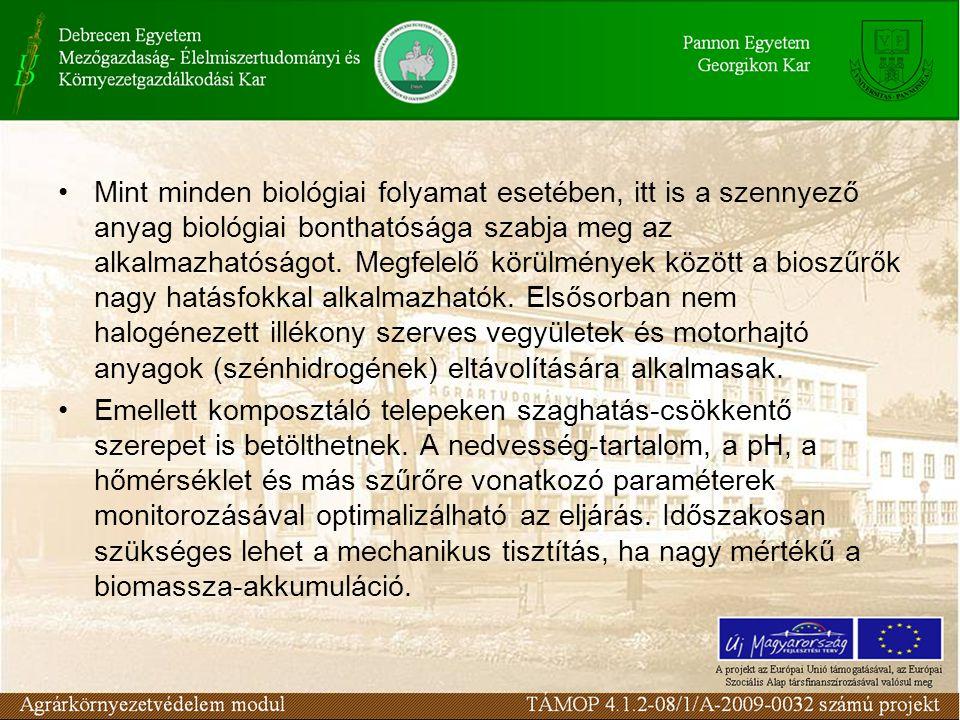 Mint minden biológiai folyamat esetében, itt is a szennyező anyag biológiai bonthatósága szabja meg az alkalmazhatóságot.