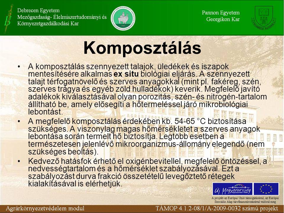 A komposztálás szennyezett talajok, üledékek és iszapok mentesítésére alkalmas ex situ biológiai eljárás.