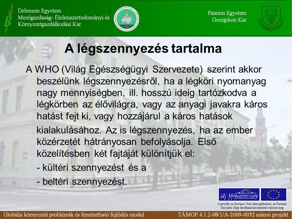 A WHO (Világ Egészségügyi Szervezete) szerint akkor beszélünk légszennyezésről, ha a légköri nyomanyag nagy mennyiségben, ill. hosszú ideig tartózkodv