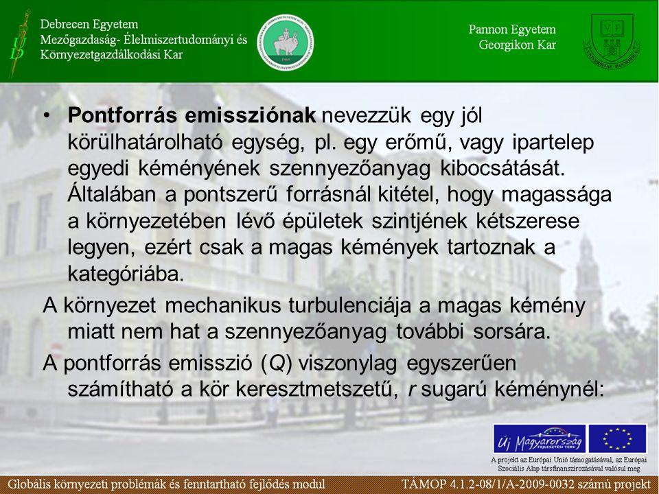 Pontforrás emissziónak nevezzük egy jól körülhatárolható egység, pl.