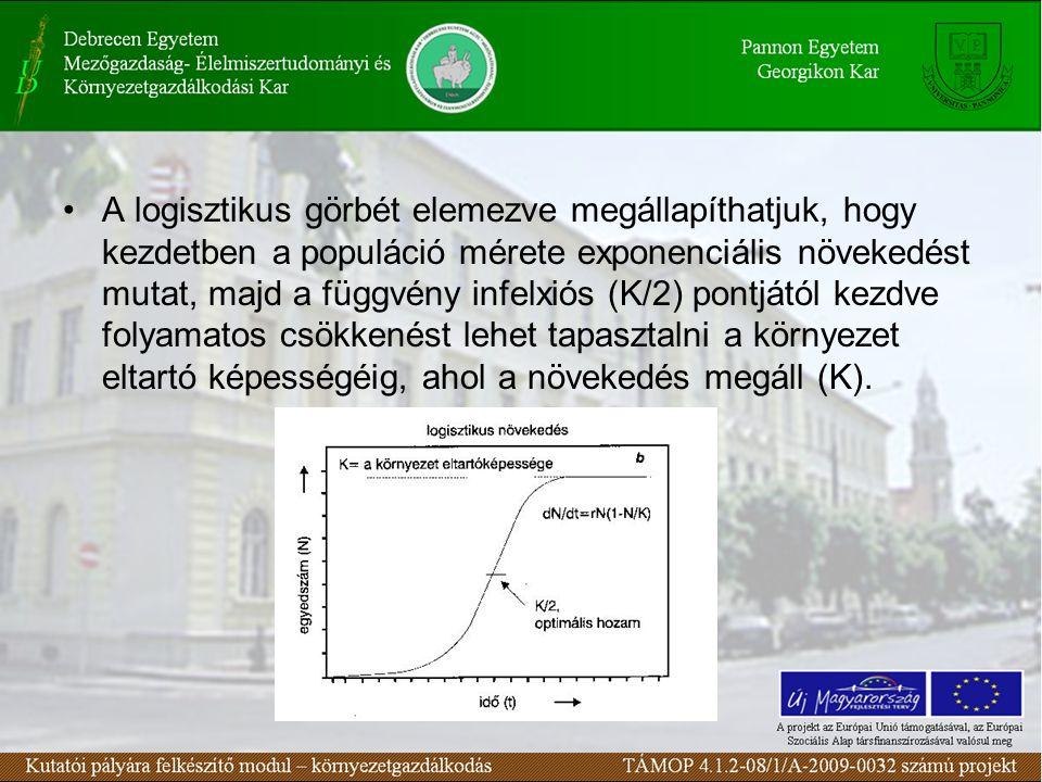 A logisztikus görbét elemezve megállapíthatjuk, hogy kezdetben a populáció mérete exponenciális növekedést mutat, majd a függvény infelxiós (K/2) pont