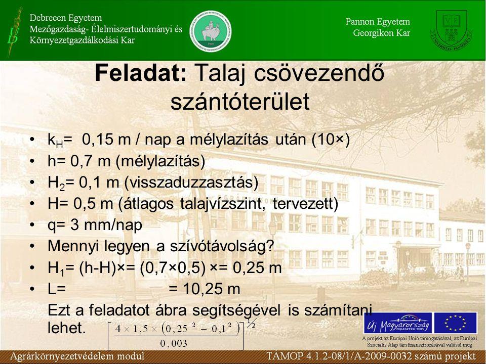 Feladat: Talaj csövezendő szántóterület k H = 0,15 m / nap a mélylazítás után (10×) h= 0,7 m (mélylazítás) H 2 = 0,1 m (visszaduzzasztás) H= 0,5 m (átlagos talajvízszint, tervezett) q= 3 mm/nap Mennyi legyen a szívótávolság.