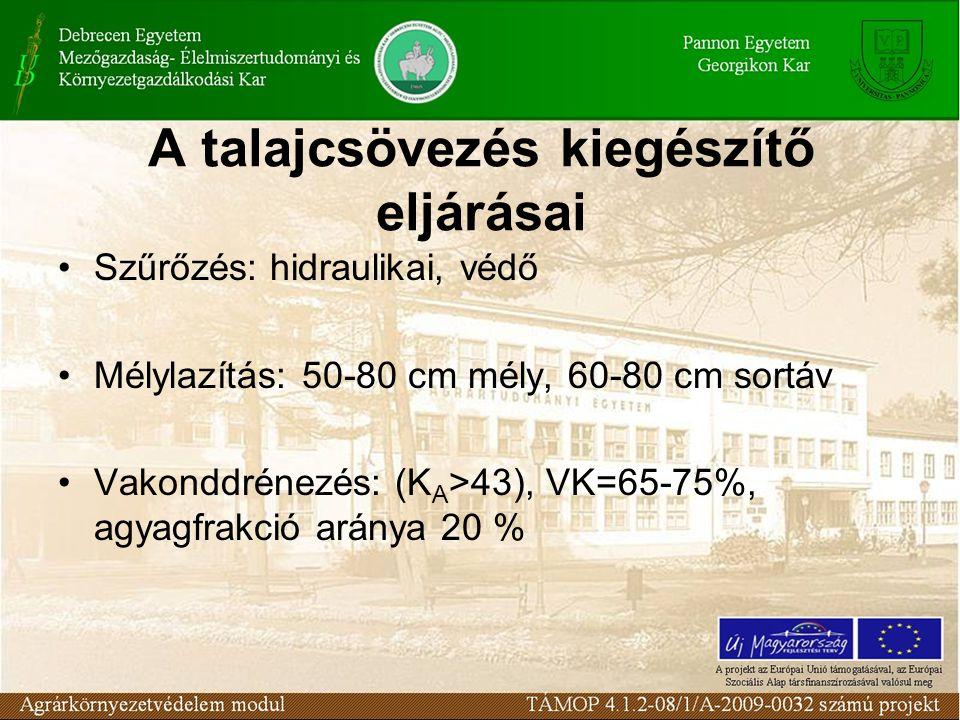 A talajcsövezés kiegészítő eljárásai Szűrőzés: hidraulikai, védő Mélylazítás: 50-80 cm mély, 60-80 cm sortáv Vakonddrénezés: (K A >43), VK=65-75%, agyagfrakció aránya 20 %