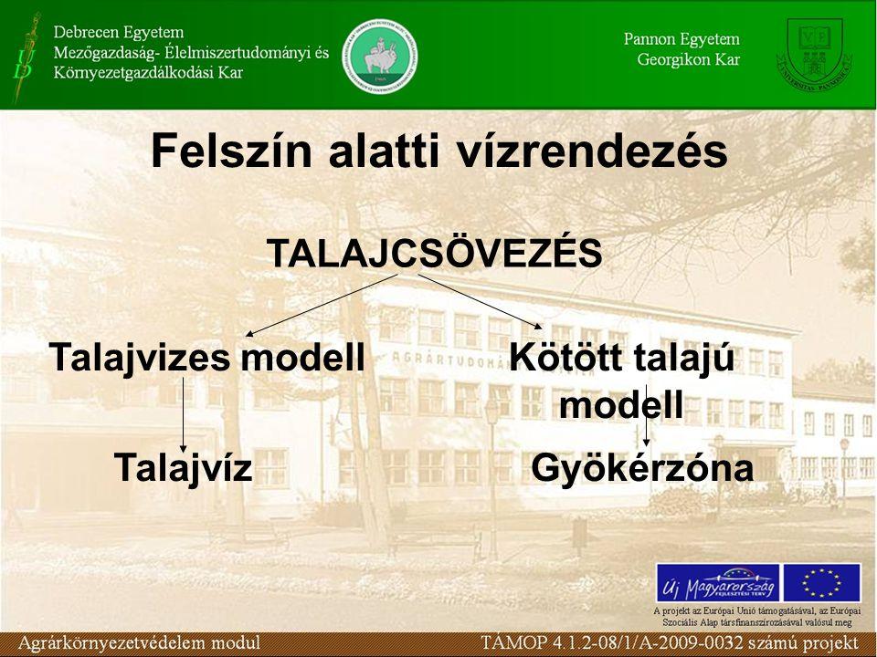 Felszín alatti vízrendezés TALAJCSÖVEZÉS Talajvizes modellKötött talajú modell TalajvízGyökérzóna