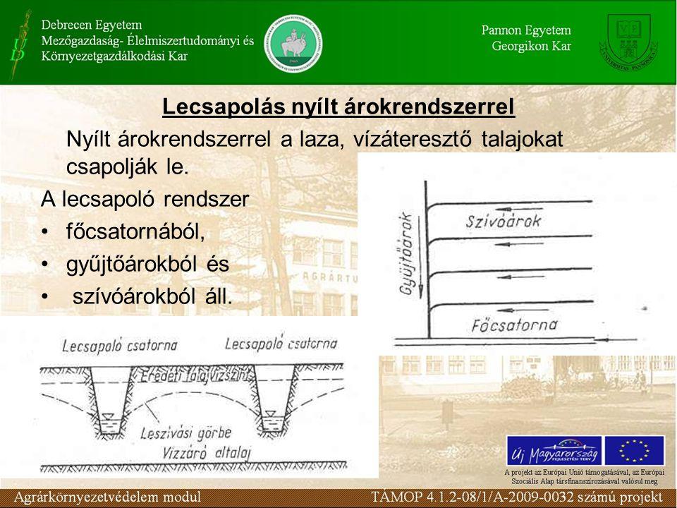 Talajcsövezés módjai: Függőleges (vertikális) 1.Függőleges víznyelő talajcső 2.Szivattyúzott függőleges talajcső (befogadóba vezetjük) Vízszintes (horizontális) 1.Cél drénezés 2.Teljes drénezés