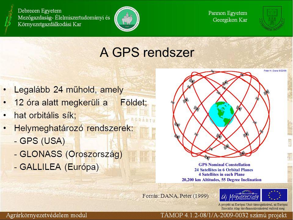 A GPS rendszer Legalább 24 műhold, amely 12 óra alatt megkerüli a Földet; hat orbitális sík; Helymeghatározó rendszerek: - GPS (USA) - GLONASS (Oroszország) - GALLILEA (Európa) Forrás: DANA, Peter (1999)