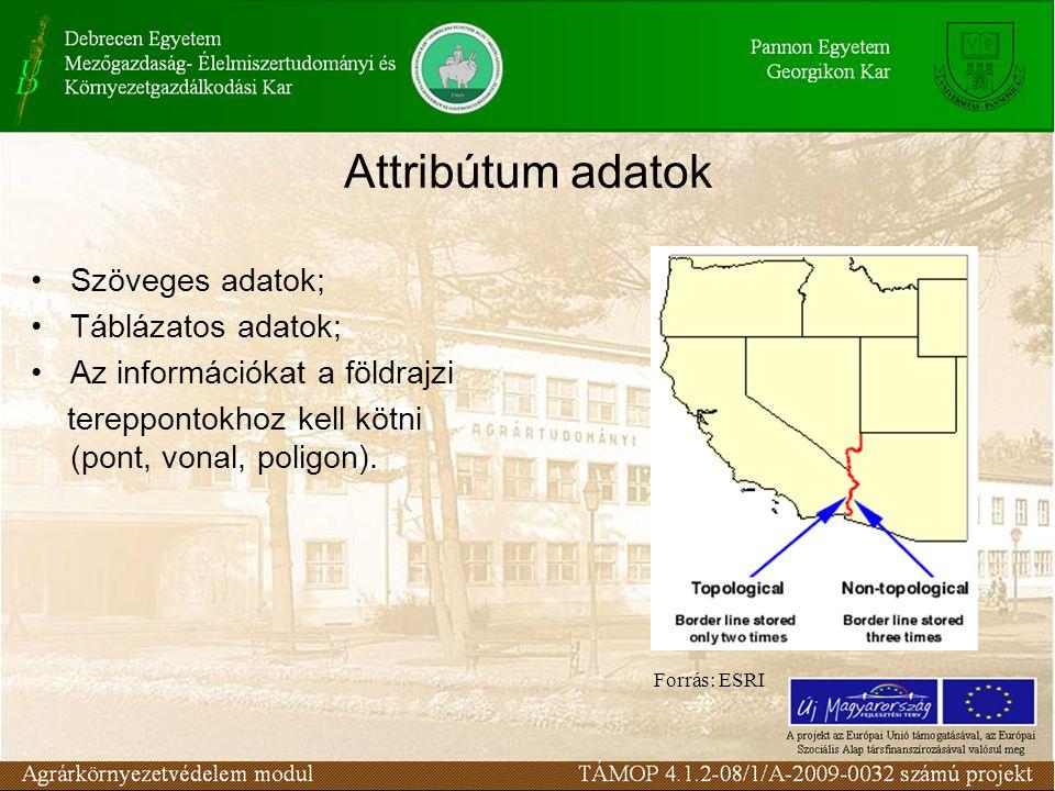 Attribútum adatok Szöveges adatok; Táblázatos adatok; Az információkat a földrajzi tereppontokhoz kell kötni (pont, vonal, poligon).