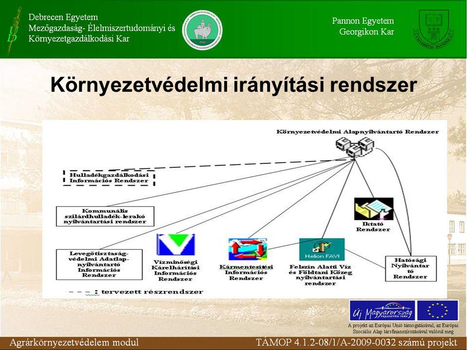Környezetvédelmi irányítási rendszer