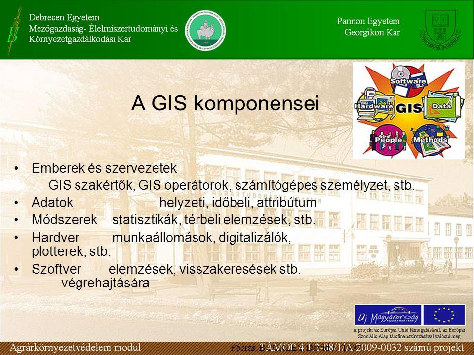 A GIS komponensei Emberek és szervezetek GIS szakértők, GIS operátorok, számítógépes személyzet, stb.