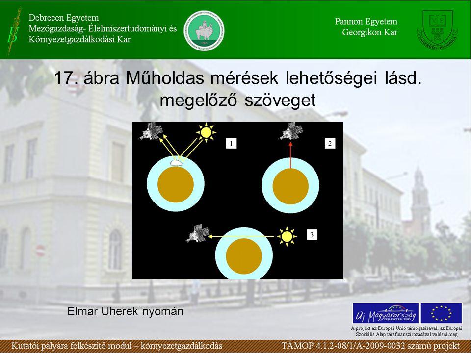 17. ábra Műholdas mérések lehetőségei lásd. megelőző szöveget Elmar Uherek nyomán