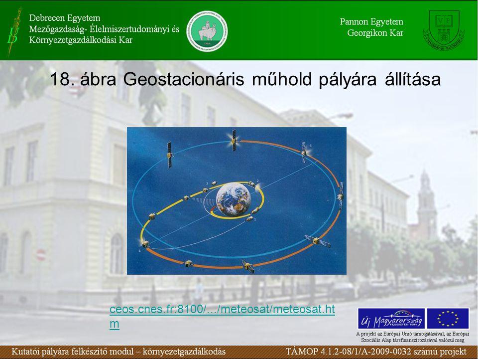 18. ábra Geostacionáris műhold pályára állítása ceos.cnes.fr:8100/.../meteosat/meteosat.ht m