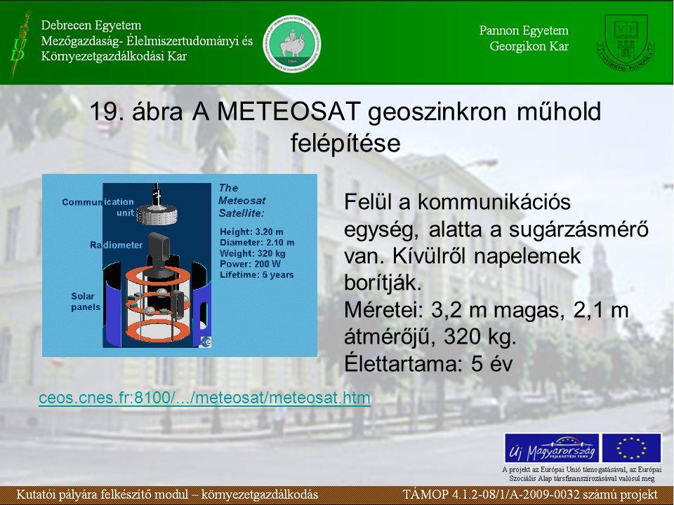 19. ábra A METEOSAT geoszinkron műhold felépítése Felül a kommunikációs egység, alatta a sugárzásmérő van. Kívülről napelemek borítják. Méretei: 3,2 m
