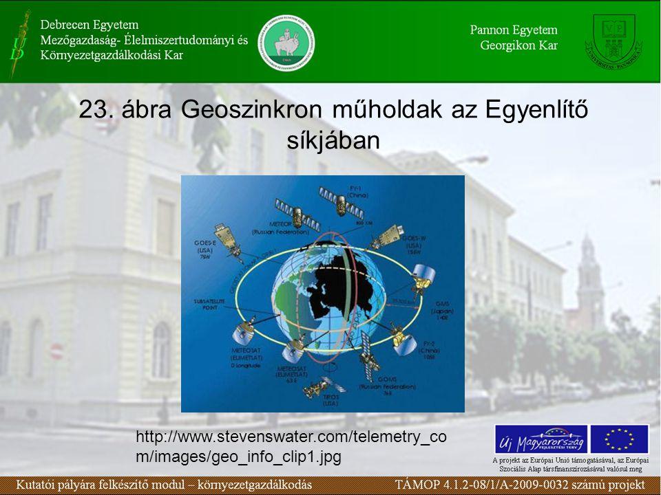 23. ábra Geoszinkron műholdak az Egyenlítő síkjában http://www.stevenswater.com/telemetry_co m/images/geo_info_clip1.jpg