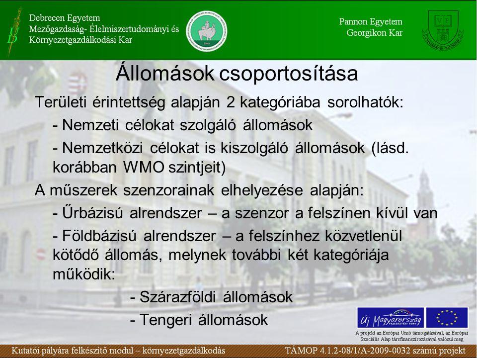 Állomások csoportosítása Területi érintettség alapján 2 kategóriába sorolhatók: - Nemzeti célokat szolgáló állomások - Nemzetközi célokat is kiszolgáló állomások (lásd.