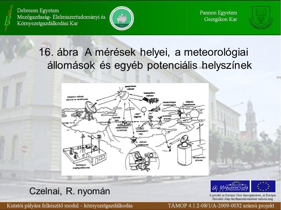 16. ábra A mérések helyei, a meteorológiai állomások és egyéb potenciális helyszínek Czelnai, R. nyomán