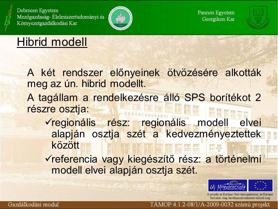 Hibrid modell A két rendszer előnyeinek ötvözésére alkották meg az ún. hibrid modellt. A tagállam a rendelkezésre álló SPS borítékot 2 részre osztja: