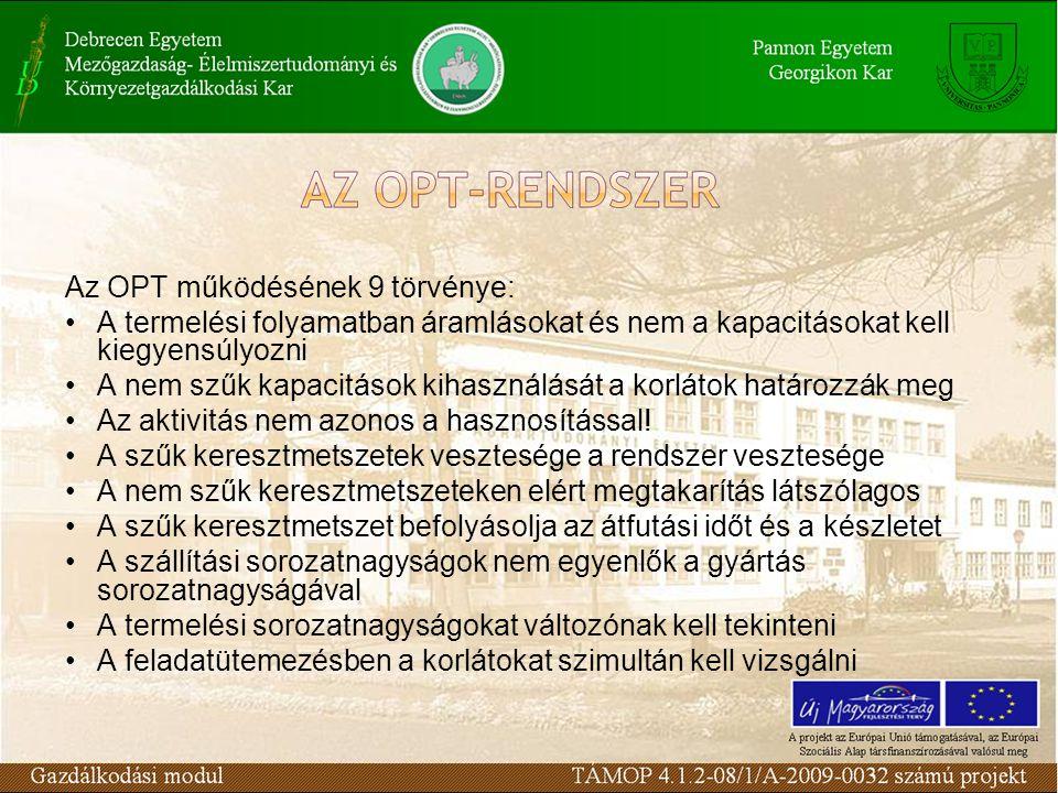 Az OPT működésének 9 törvénye: A termelési folyamatban áramlásokat és nem a kapacitásokat kell kiegyensúlyozni A nem szűk kapacitások kihasználását a korlátok határozzák meg Az aktivitás nem azonos a hasznosítással.