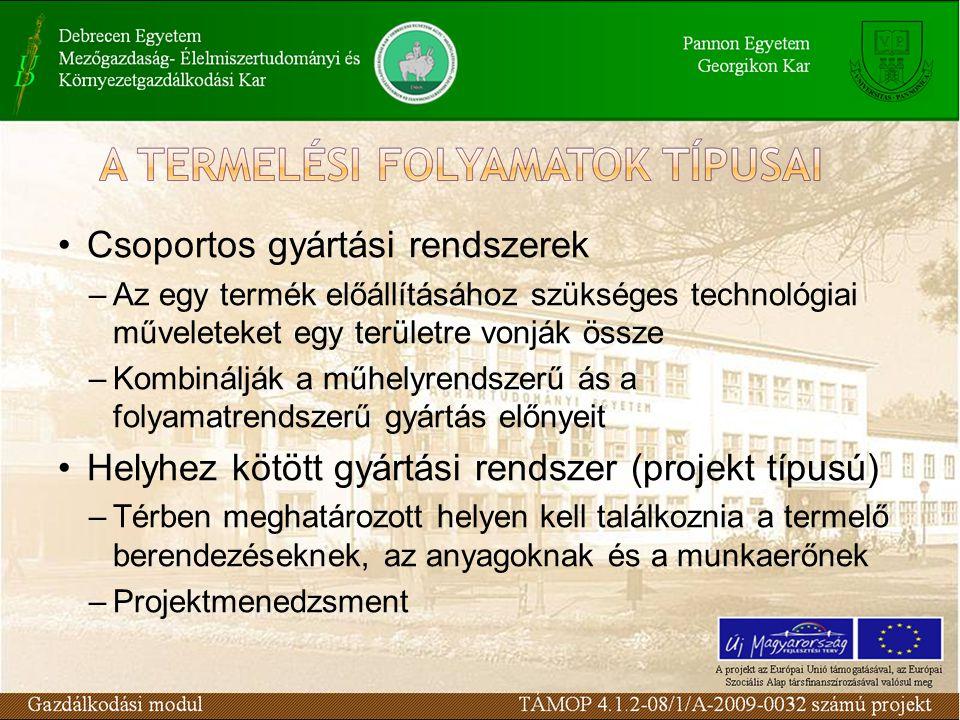 Az MRP működésének inputjai (folyt.) 2.